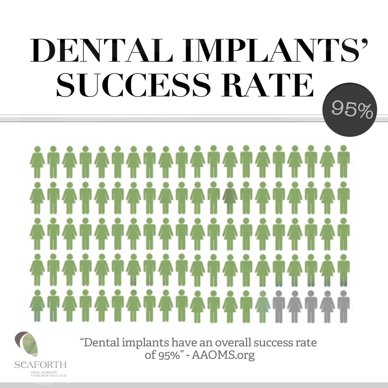 DentalImplantInfogblack
